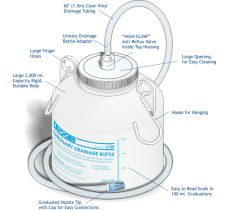 Image for Urocare Urinary Drainage Bottle